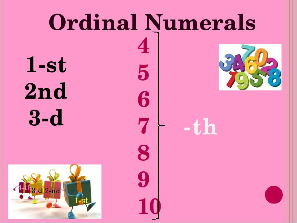 Ordinal Numerals 1-st 2nd 3-d 4 5 6 7 8 9 10 -th 1 1-st 2-nd 3-d 4-th