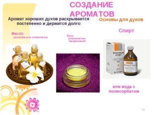 СОЗДАНИЕ АРОМАТОВ Основы для духов Масло (жожоба или оливковое) Воск (пчелины