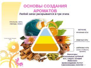 ОСНОВЫ СОЗДАНИЯ АРОМАТОВ Любой запах раскрывается в три этапа Апельсин, мята,