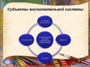 Субъекты воспитательной системы