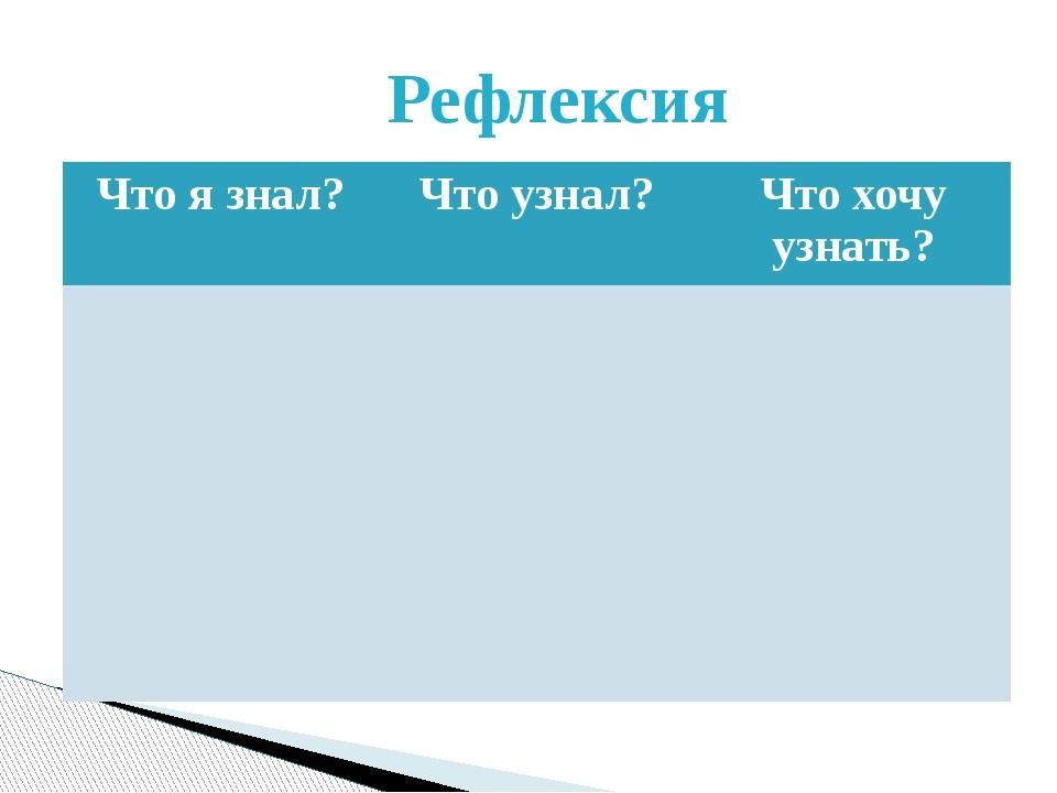 Рефлексия Что я знал? Что узнал? Что хочу узнать?