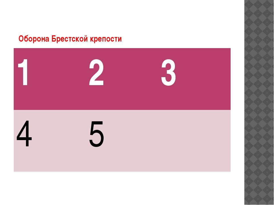 Кто из советских летчиков первым совершил ночной таран под Москвой?