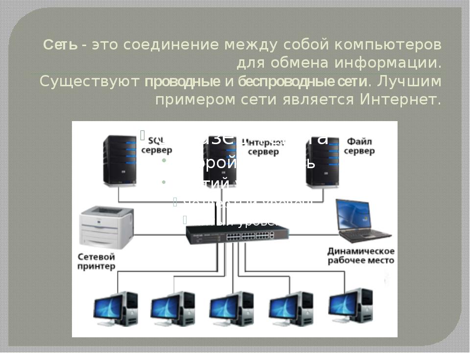 Сеть- это соединение между собой компьютеров для обмена информации. Существу...