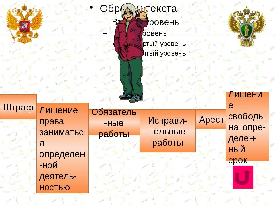 КАК УК РФ КВАЛИФИЦИРУЕТ ХУЛИГАНСТВО? (ДАТЬ ОПРЕДЕЛЕНИЕ) ответ