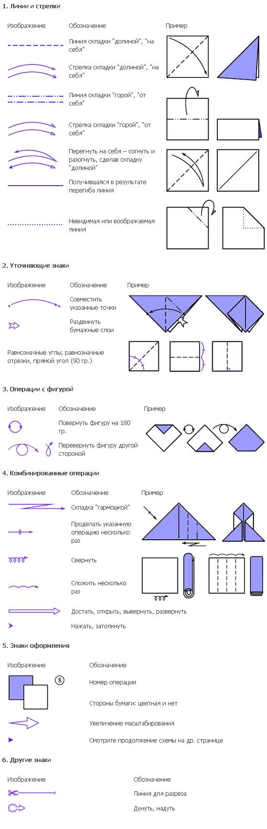 Описание: C:\Documents and Settings\Леночка\Мои документы\Мои рисунки\Новая папка\podelki-origami-novye1.jpg