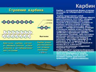 Карбин Карбин — аллотропная форма углерода на основе sp-гибридизации углеродн