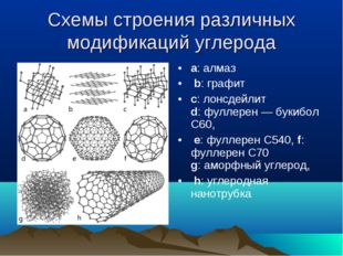 Схемы строения различных модификаций углерода a: алмаз b: графит c: лонсдейли
