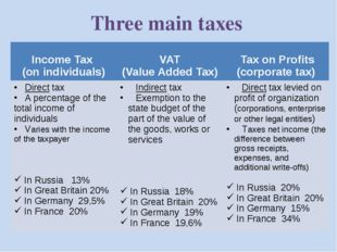 Conclusion Impartial, professional and efficient national tax service formati