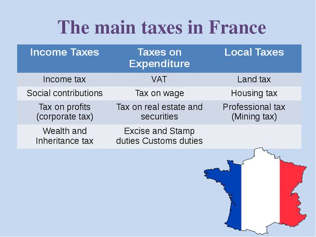 Comparisons of taxes in four countries