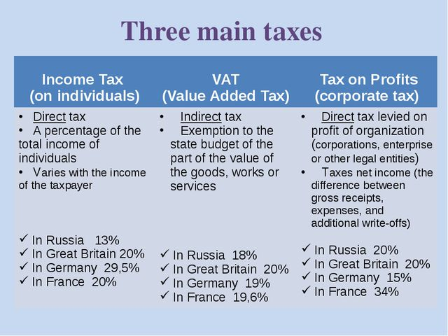 Conclusion Impartial, professional and efficient national tax service formati...