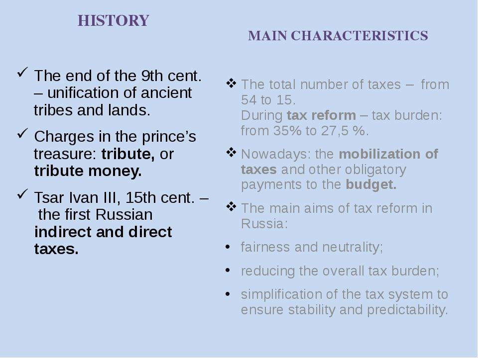 The main taxes in Russia Federal Regional Local Incometax Car tax Land tax Ex...