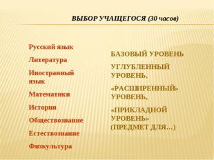 ВЫБОР УЧАЩЕГОСЯ (30 часов) Русский язык Литература Иностранный язык Математик