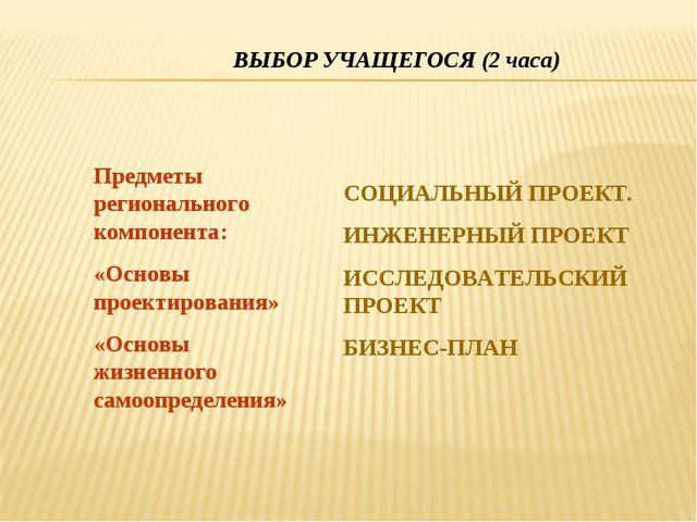 ВЫБОР УЧАЩЕГОСЯ (2 часа) Предметы регионального компонента: «Основы проектиро...