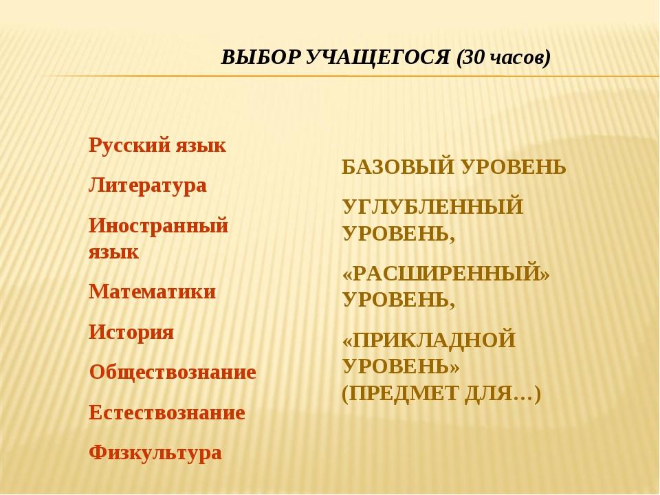 ВЫБОР УЧАЩЕГОСЯ (30 часов) Русский язык Литература Иностранный язык Математик...