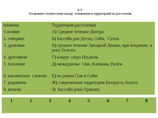 А-3. Установите соответствие между племенами и территорией их расселения плем
