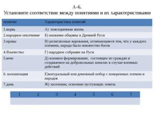 А-6. Установите соответствие между понятиями и их характеристиками понятие Ха