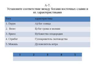 А-7. Установите соответствие между богами восточных славян и их характеристик