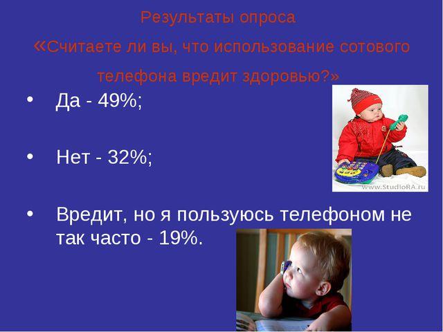 Результаты опроса «Считаете ли вы, что использование сотового телефона вредит...
