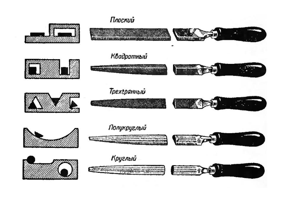 По форме поперечного сечения напильники бывают: прямоугольными (плоскими), кв...