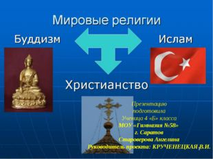 * Презентацию подготовила Ученица 4 «Б» класса МОУ «Гимназия №58» г. Саратов