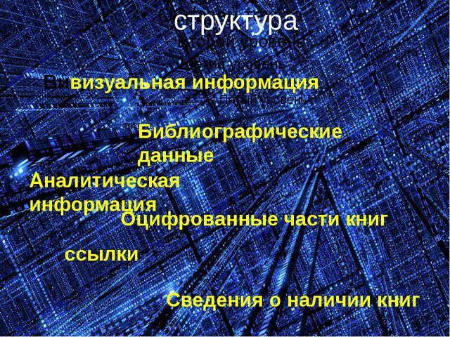 структура визуа Вивизуальная информация Библиографические данные Аналитическ...
