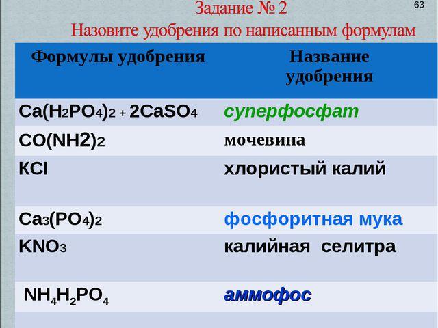 63 Формулы удобренияНазвание удобрения Сa(Н2РО4)2 + 2СaSO4 суперфосфат CO(N...
