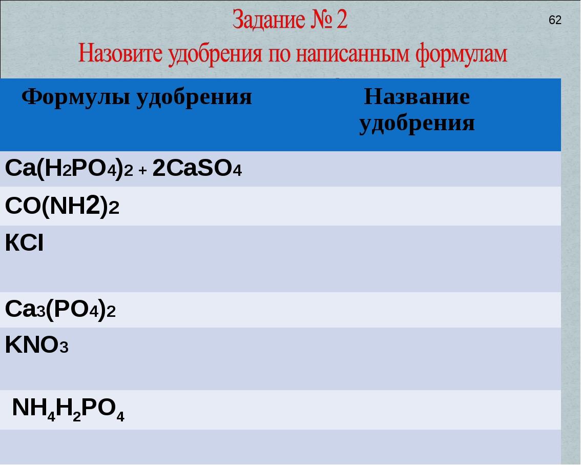 62 Формулы удобренияНазвание удобрения Сa(Н2РО4)2 + 2СaSO4  CO(NH2)2 КСI...