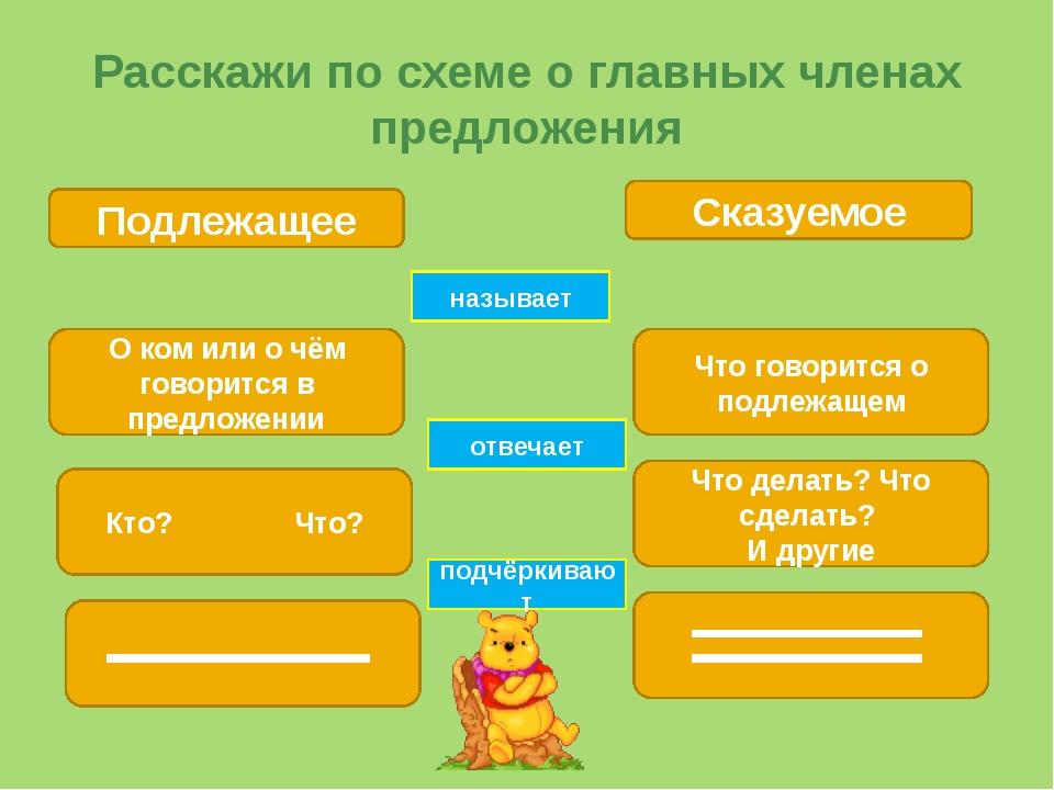 Расскажи по схеме о главных членах предложения Подлежащее Сказуемое О ком или...