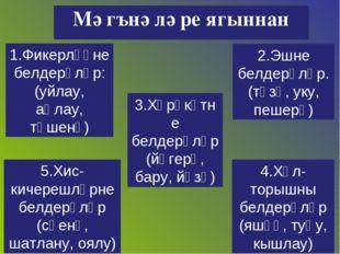 Мәгънәләре ягыннан 1.Фикерләүне белдерәләр: (уйлау, аңлау, төшенү) 2.Эшне бел