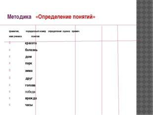 Методика «Определение понятий»  фамилия, порядковый номер определение оценка