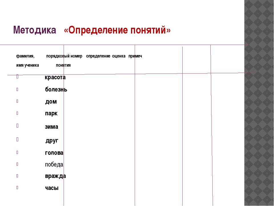Методика «Определение понятий»  фамилия, порядковый номер определение оценка...