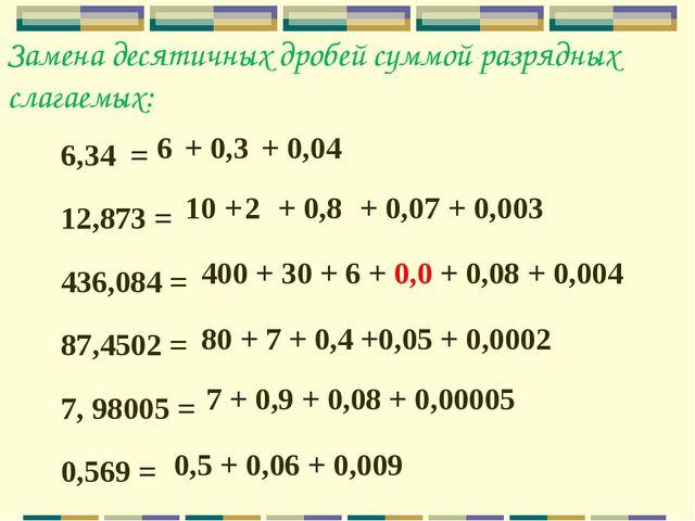 Замена десятичных дробей суммой разрядных слагаемых: 6,34 = 12,873 = 436,084...