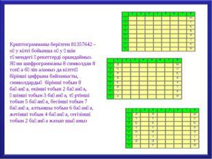Криптограмманы берілген 81357642 - оқу кілті бойынша оқу үшін төмендегі әреке