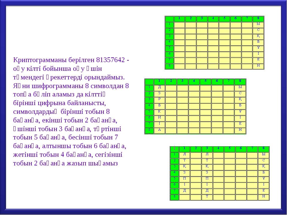Криптограмманы берілген 81357642 - оқу кілті бойынша оқу үшін төмендегі әреке...