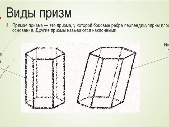 Виды призм Прямая призма— это призма, у которой боковые ребра перпендикулярн...