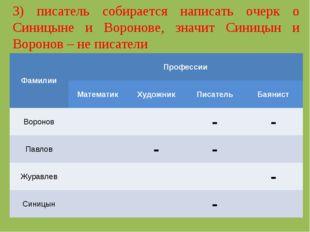 3) писатель собирается написать очерк о Синицыне и Воронове, значит Синицын и