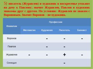 5) писатель (Журавлев) и художник в воскресенье уезжают на дачу к Павлову; зн