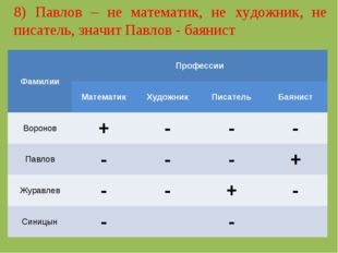 8) Павлов – не математик, не художник, не писатель, значит Павлов - баянист Ф