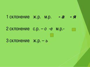 1 склонение ж.р. м.р. - а - я 2 склонение с.р. – о -е м.р.- 3 склонение ж.р.