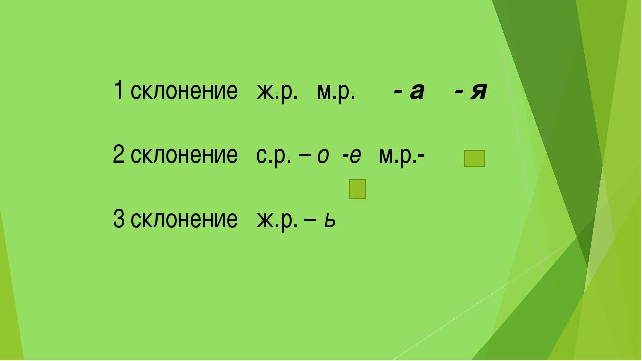 1 склонение ж.р. м.р. - а - я 2 склонение с.р. – о -е м.р.- 3 склонение ж.р....