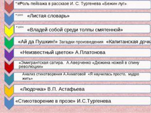 «Роль пейзажа в рассказе И. С. Тургенева «Бежин луг» «Листая словарь» «Владе