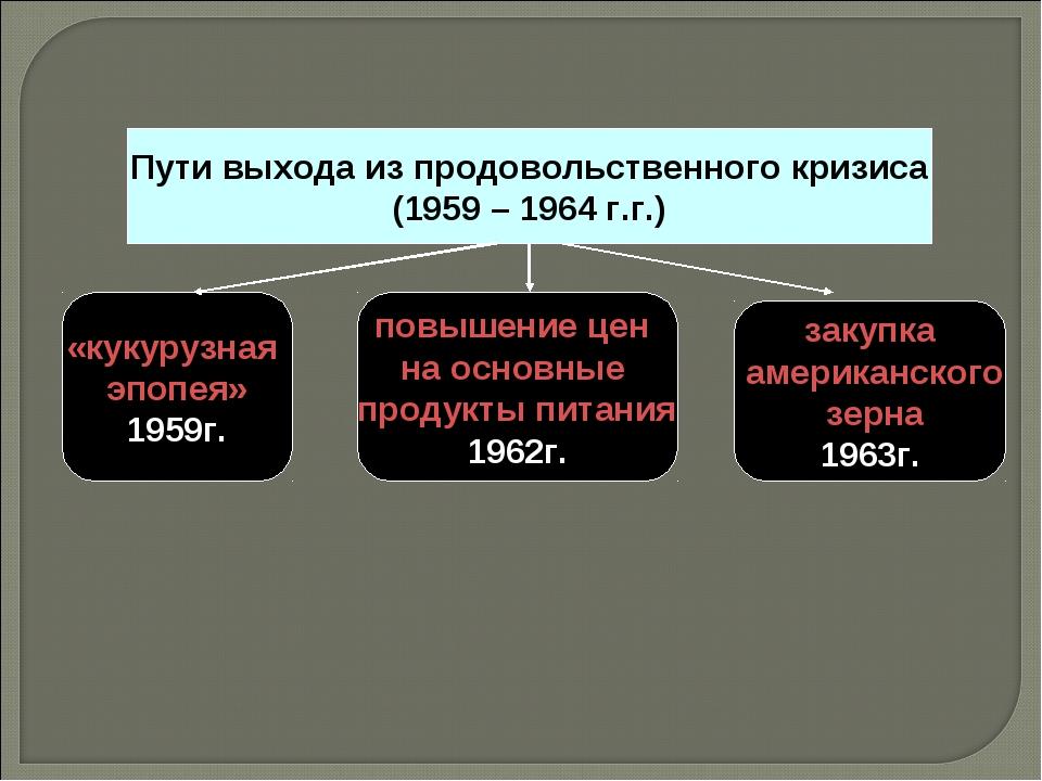 Пути выхода из продовольственного кризиса (1959 – 1964 г.г.) «кукурузная эпоп...