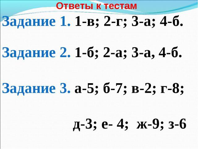 Ответы к тестам Задание 1. 1-в; 2-г; 3-а; 4-б. Задание 2. 1-б; 2-а; 3-а, 4-б....