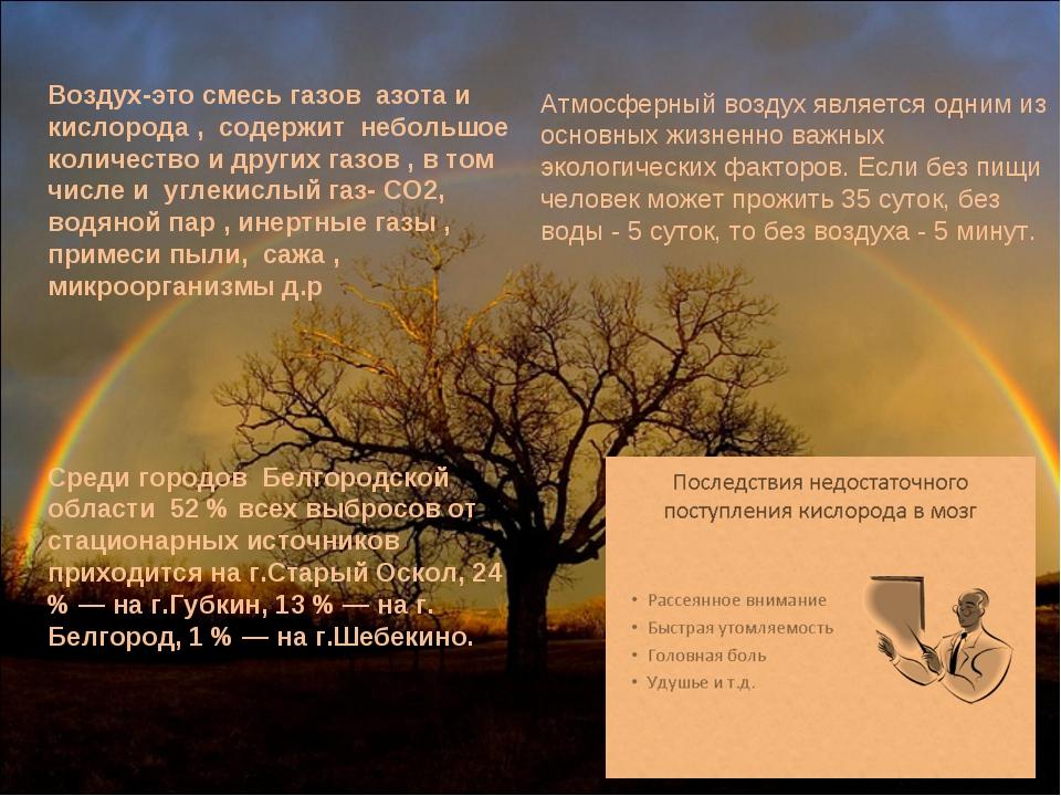 Атмосферный воздух является одним из основных жизненно важных экологических ф...