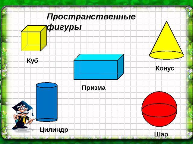 Куб Призма Конус Цилиндр Шар Пространственные фигуры