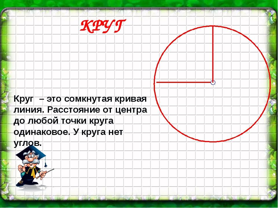 КРУГ Круг – это сомкнутая кривая линия. Расстояние от центра до любой точки...