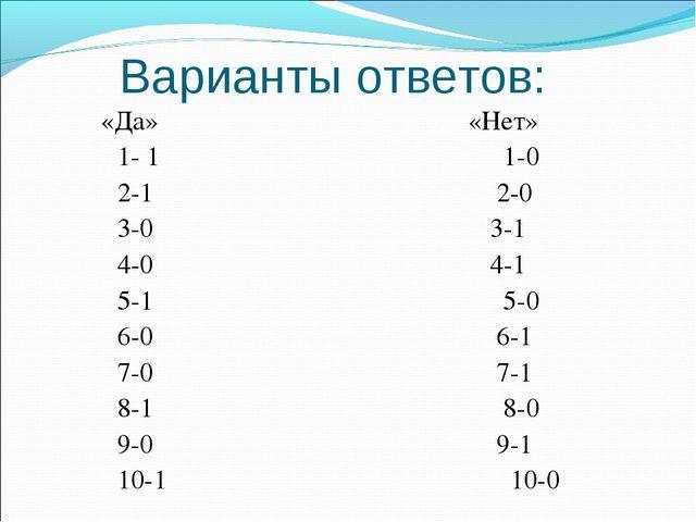 Варианты ответов: «Да» «Нет» 1- 1 1-0 2-1 2-0 3-0 3-1 4-0 4-1 5-1 5-0 6-0 6-1...