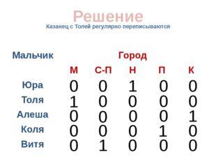 Казанец с Толей регулярно переписываются Решение 0 0 0 0 0 0 0 0 0 1 0 0 1 0