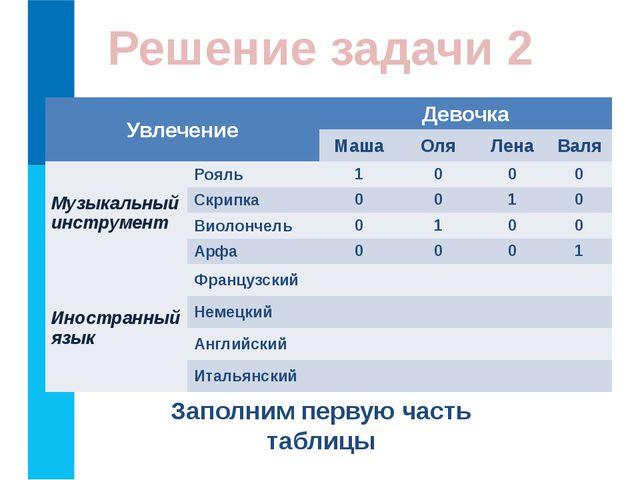 1 1 0 Заполним первую часть таблицы Решение задачи 2 Увлечение Девочка Маша О...