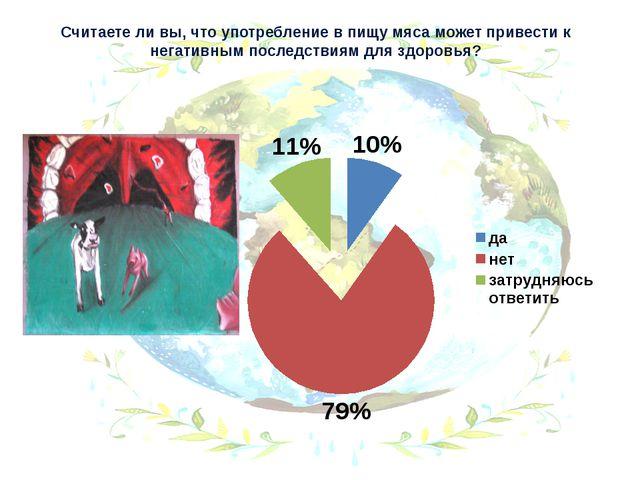 Считаете ли вы, что употребление в пищу мяса может привести к негативным посл...